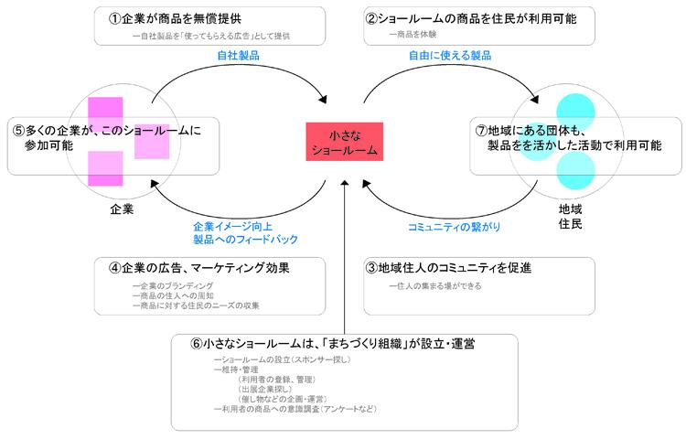 http://kbysknhr.jp/files/gimgs/9_ssr02.jpg